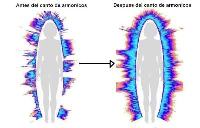 canto harmonico 2 (400 x 257)